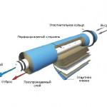 Мембрана Filmtec  в системе обратного осмоса Filter1